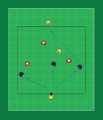 Positioning Game