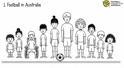 Understanding Football