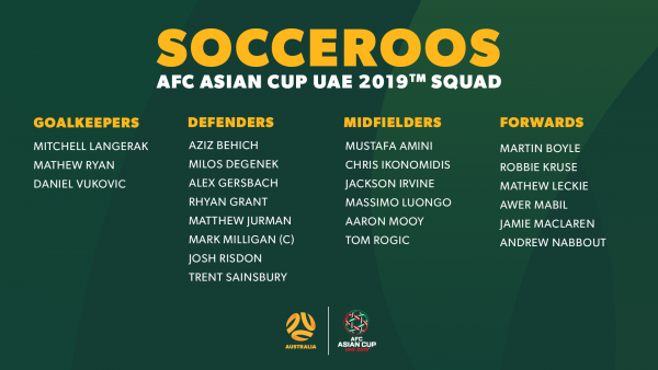 Caltex Socceroos squad for AFC Asian Cup UAE 2019 finalised